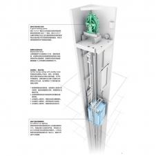 家用小机房电梯